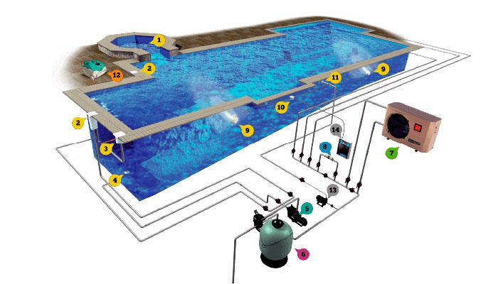 instalacion de una piscina finest instalacion bomba y
