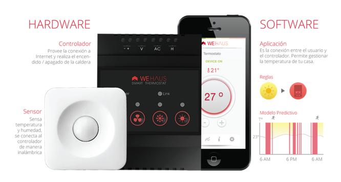 control-calefaccion-app