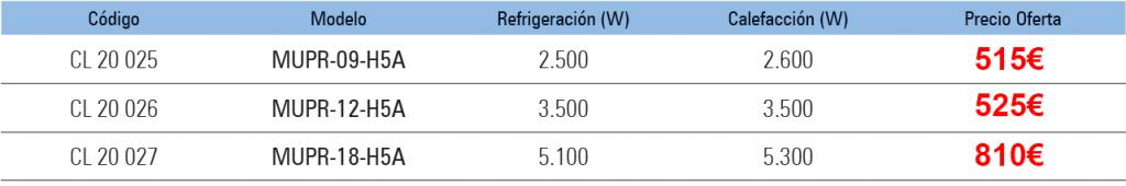 ofertas-aire-acondicionado-ciudad-real